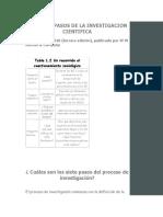 LOS SIETE PASOS DE LA INVESTIGACION CIENTIFICA.docx