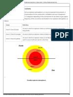 ATEX Weighbridge Applications