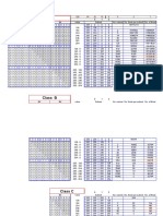 IP Chart
