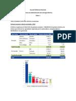 Estadisticas Sector Electrico Ecuador