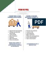 Pull vs Push[148]