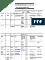 Registro de Stakeholders - Modulo 11