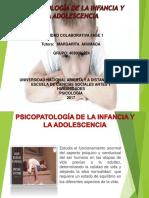 Psicopatología de Infancia y Adolescencia.. (1)