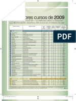 Ranking Melhrores Mbas 2009