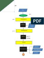 Process Map Yoghurt.docx