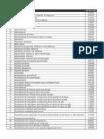 ListadeProdutosemOrdemAlfabticaNCL11