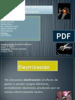 Formas de Electrización