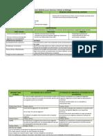 Secuencia Didáctica Para Ciencias I Énfasis en Biología