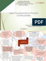 Mapa Conceptal Principios Fundamentales Constitución.pptx
