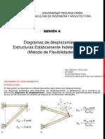 05 Diagramas de Desplazamiento y Esstructuras Estaticamente Indeterminadas (1)