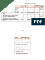 Plan Multi Anual 2018-2020