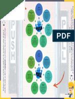 Diagrama Sistema Jalar y Empujar