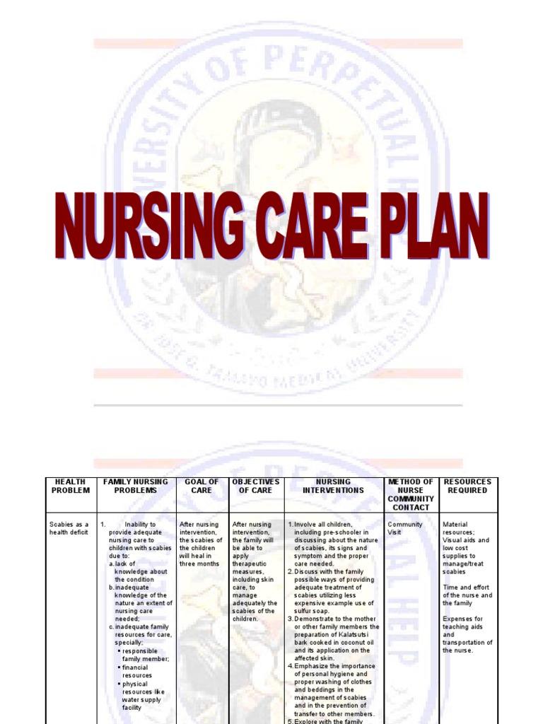 Nursing Care Plan | Nursing