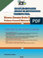 Plan de Implementación de Una Plataforma Para Tienda Online de Dj Musica - Avalos Lluen - Prof Cronwell Mairena Rojas - Diapositiva