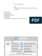 What Does SAP SD Look Like in SAP S4 hana