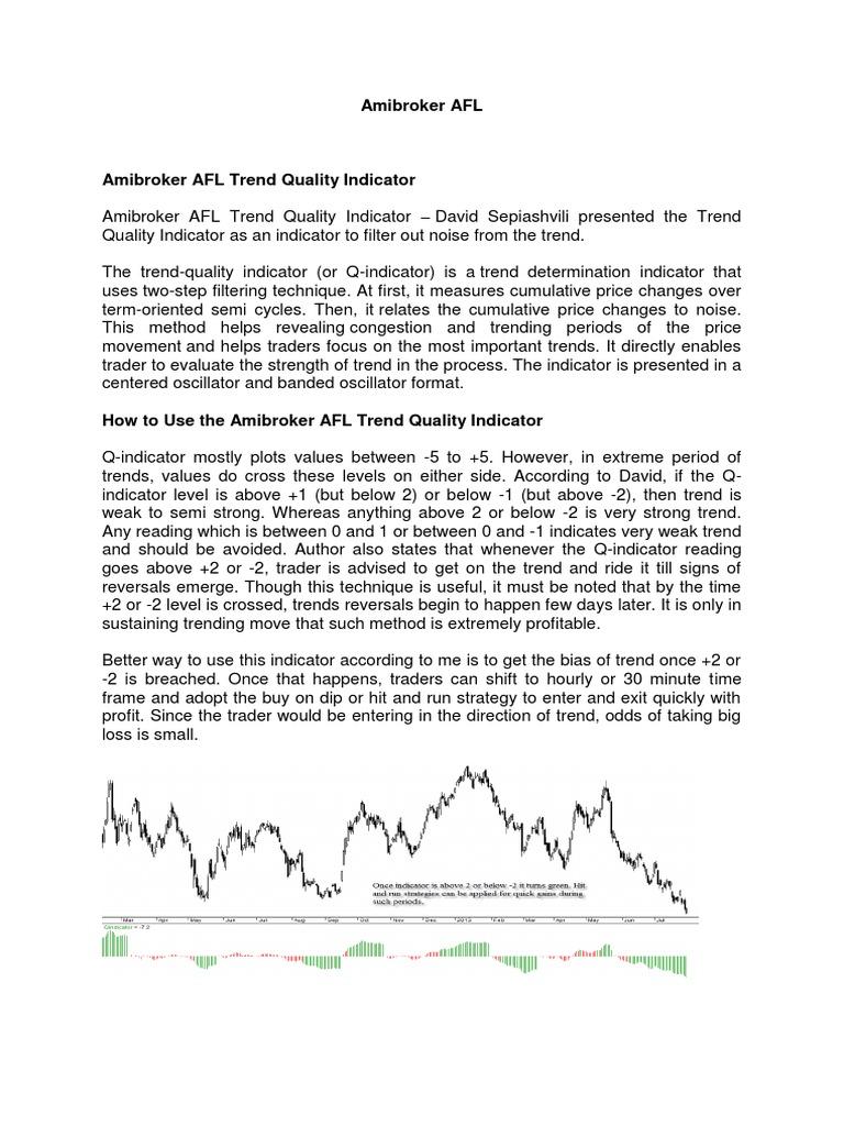 Latihan AFL   Order (Exchange)   Technical Analysis