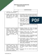 kurikulum 2013  MATEMATIKA   KELAS 1.docx