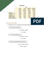 Cuentas monetarias del sistema bancario del Perú (periodo 2014-actual)