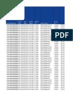 KpiMigration n01