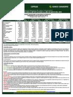 CIFRAS 428 Bolivia Exportaciones Importaciones Mayo 2015
