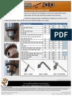Drill Chuck Key EZtip