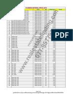 បណ្តាញទឹក (Plumbing material price list)