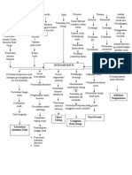 pathway osteoartritis.doc