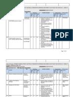 294638439 Fire Risk Assessment Rev 001