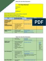 sample behavior  district-wide evidence-based strategies 2fpractices for behavior