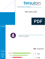 Encuesta impacto submarino Ara San Juan