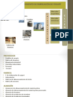Anatomía de Distribución y Abastecimiento