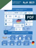 Infografia LitReloc Alemania