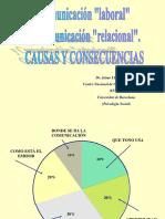 2 Formacic3b3n Comunicacic3b3n Comunicacic3b3n Laboral y Comunicacic3b3n Relacional