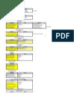 Copia de Delegados, Comités y Directivos Actualizado