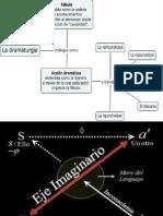 2012 Dramaturgia Imaginario Inconsciente