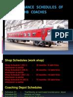 Shop Schedules Ppt