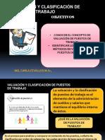 2.2Valoración y Clasificación de Puestos de Trabajo (1).ppt