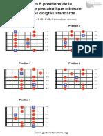 Les 5 Positions de La Gamme Pentatonique Mineure