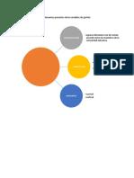 Elementos Presentes de Los Modelos de Gestión TKT