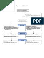 Portuguese CONSORT Flow Diagram.pdf