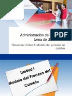 Administración Del Cambio y Toma de Decisiones - Modelo Del Proceso de Cambio
