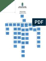 PGF - organograma_-_orgaos_de_direcao__portaria_pgf_n__388__de_12_05_2016_