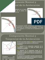 4a- Componentes Tang y Norm de La Aceleracion
