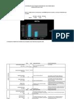 82141051-Analisis-Financiero-Caso-Carmen-Braun-A-y-B-Carol-Betances.docx