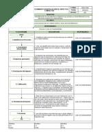 7. Procedimiento Identificación de Aspectos e Impactos