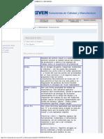 Diccionario Terminos de Manufactura Esbelta y Six Sigma