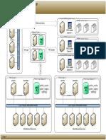 Cacti Multiple Poller Design v1.0