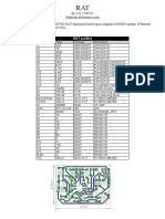 Rat Datasheet