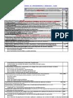 Procedimentos e Valores Codas1
