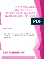 Effect of Stress Among the Grade-11 t